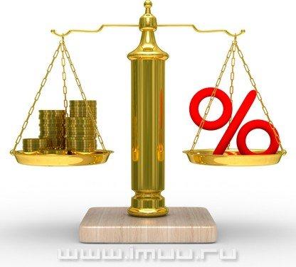 неустойка или проценты по статье 395 ГК
